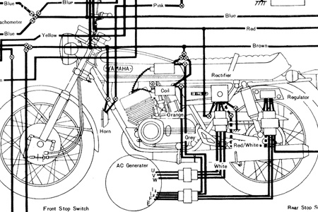 r5 wiring diagrams  ok kids    a lot of you have been asking about  electrical issues  seems these bikes (as just about anything 30+ years  old!) have a bunch